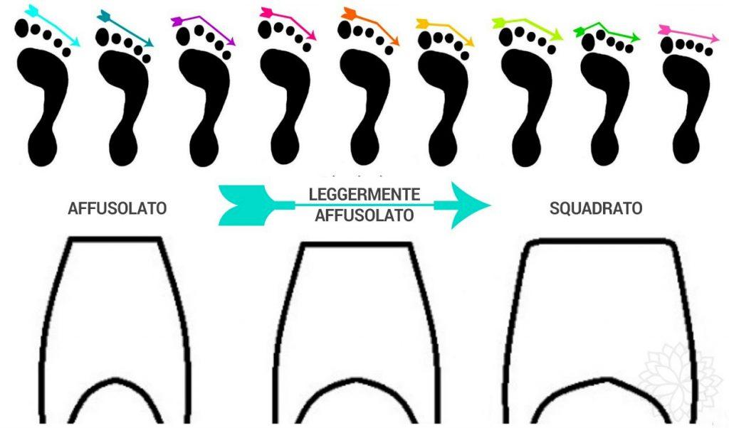 scarpette da punta ideali o migliori per il tuo piede